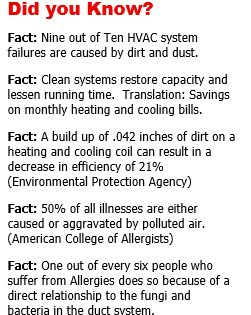 Commercial Hvac Maintenance Facts Brewercommercialservices Com