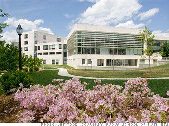 Duke University Fuqua School Of Business Essay Analysis 2015 2016 Mbamission Mba Admissions Cons School Admissions Duke University Harvard Business School