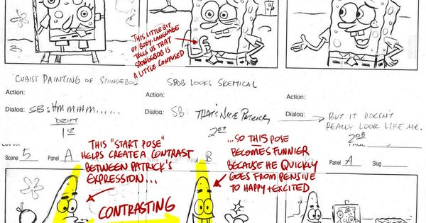"Cartooning Character Design Sherm Cohen Pdf : ""storyboard tips by sherm cohen website http"