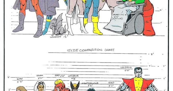 Xmen Height Chart Who Do You Match Wolverine Magneto