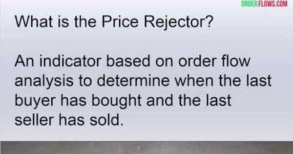 Orderflows Price Rejector Order Flow Analysis Indicator Es E Mini