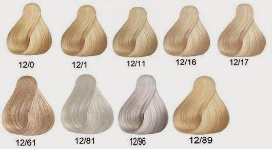 Tonos Carta De Colores De Pelo Issue Tintes Superaclarantes Como Alternativa A La Decoloracion