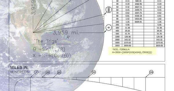 Astrological Natal Chart Compatibility 4americanrecreation