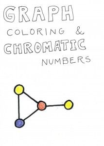 Math For Seven Year Olds Graph Coloring Chromatic Numbers And Eulerian Paths And Circuits Math Graphing Homeschool Math