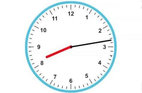 tijd 1 – Klokkijken, analoge klok | Stichting Goed ...