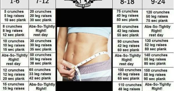 ... Ab Challenge | Body Works | Pinterest | Abs, Ab challenge and
