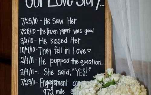 Announce your wedding date with a timeline of your relationship. | 30
