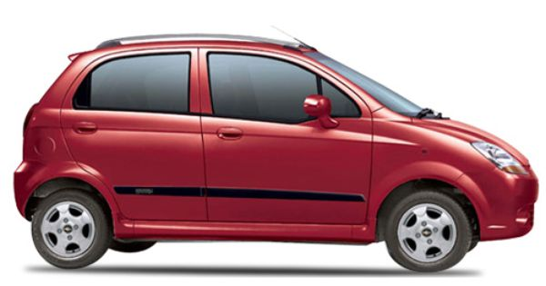 Pin On Cars Dealers In India