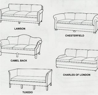 Chart Of Different Furniture Styles Furniture Styles Guide Sofa