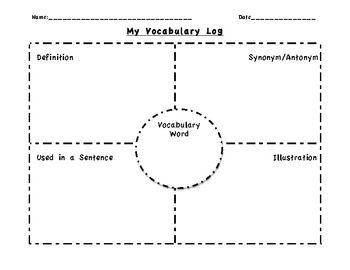 Vocabulary Graphic Organizer Based On Frayer Model Vocabulary