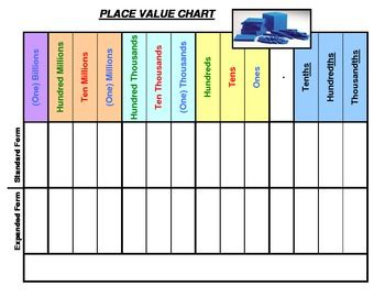 Pin On Number Sense Place Value Place value to billions worksheets