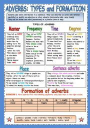 English worksheet: ADVERBS ALL TYPES | Adverbs, Grammar ...