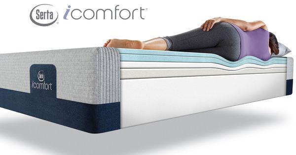 Serta Icomfort Blue 300 Xt Firm Queen Mattress With 2 Low