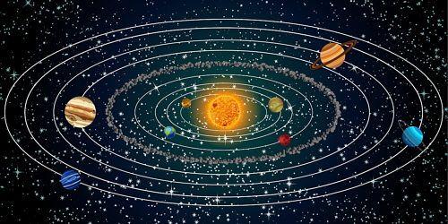 Ciencias Los Planetas En Orden En Esta Leccion Los Estudiantes Identifican Y Ordenan Los Pla Proyectos De Sistemas Solares Planetas Del Sistema Solar Planetas