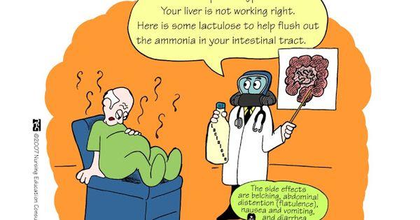 lactulose | nursing | pinterest, Skeleton