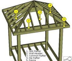 Gazebo Plans Gazebo Roof Wooden Gazebo Diy Gazebo