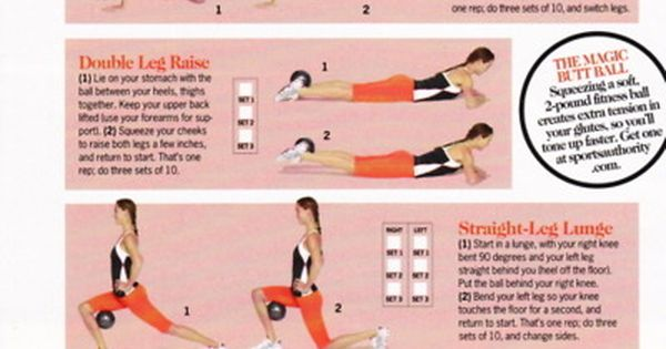 gym övningar