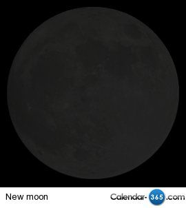 Helpful Calendars The Kitchen Witch Current Moon Phase Moon
