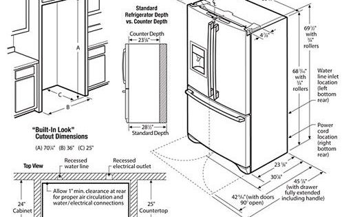 Refrigerator Dimensions Of Refrigerator Average Refrigerator Dimensions Awesome Best 25 Refrigerator Dimensions Refrigerator Sizes Counter Depth Refrigerator