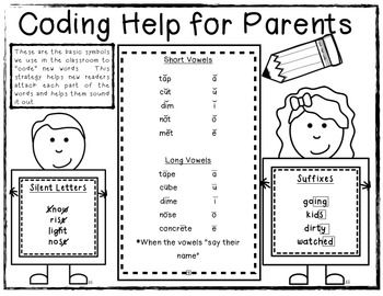 First Grade Phonics Cheat Sheet For Parents