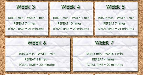Running for beginners running jogging beginners plan 12weeks cardio workout healthy skinny