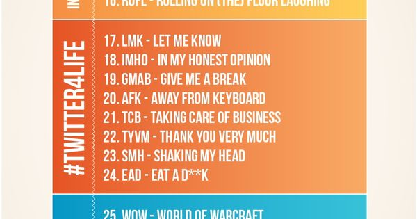 What S Your Acronym Iq Answer Sheet Acronym Words Words