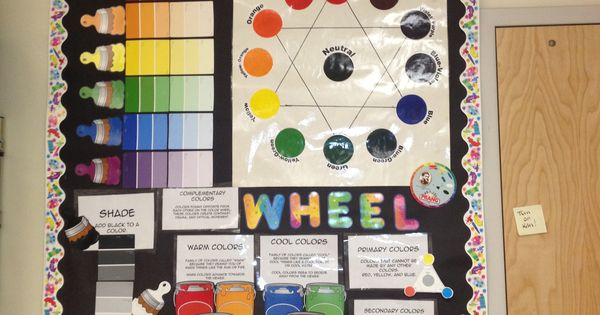Art room bulletin board ideas - elements of art bulletin board idea