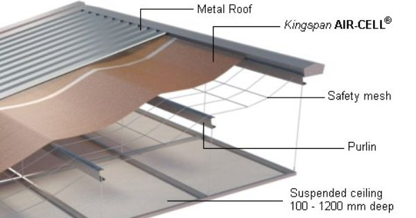 3d Commercial Office Metal Deck Roof Aspx 475 271 Metal Deck Metal Roof Timber Framing
