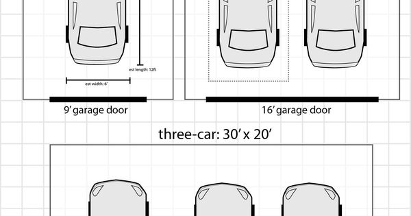 3 car garage dimensions building codes and guides for 4 car garage dimensions