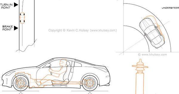 Nissan 350z Abs Brake System Diagram