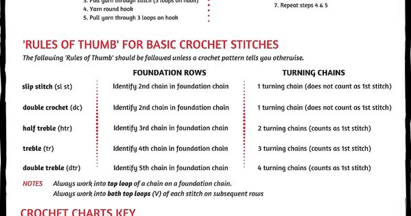 Crochet Stitches Cheat Sheet : Stitches, Crochet for dummies and Charts on Pinterest