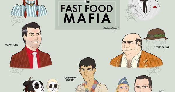 Fast Food Chains As Mafia