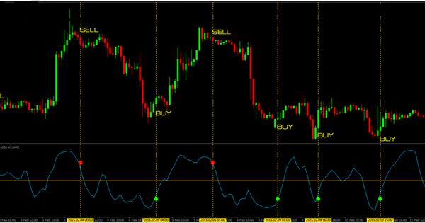 Forex trading maximum profit free ebook