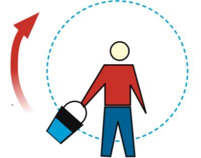قوانين الحركة الدائرية Other Quizizz In 2021 School Logos Arizona Logo Gaming Logos