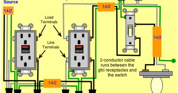 Wiring Diagrams For Ground Fault Circuit Interrupter Receptacles Www Do It Yourself Help Com Gfci Electrical Wiring Basic Electrical Wiring