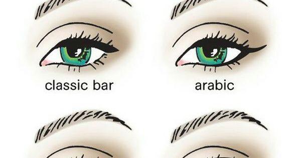 Best Eyeliner Shapes
