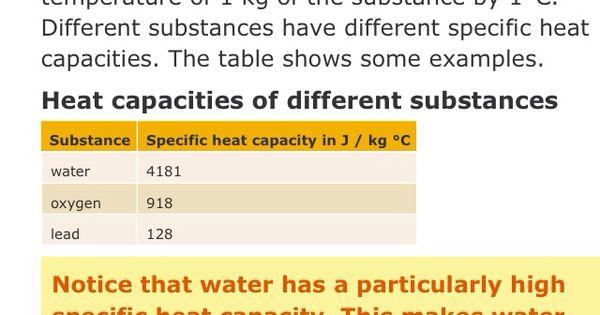 Specific Heat Chart Chemistry Specific heat c...
