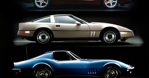 Chevrolet Corvette Stingray >> Chevrolet Corvette timeline | Cars | Pinterest | Timeline ...