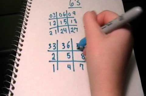 6 times table trick youtube for t pinterest math for Table 6 trick