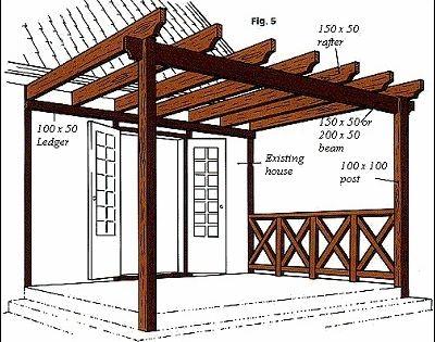 How to build a pergola attached to house i would love to - Escaleras de madera para exteriores ...