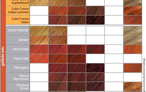 hair color chart choose the shades of red or brown hair