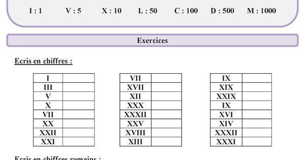 Deux exercices sur les siècles et les chiffres romains avec un petit rappel des règles à ...