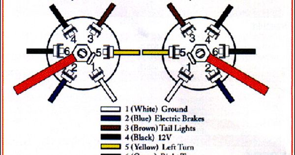 Trailer Wiring Connector Diagrams For 6 7 Conductor Plugs Trailer Wiring Diagram Diesel Trucks Trailer Light Wiring
