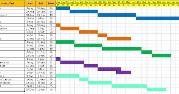 Project Timeline Template Excel Download Project Timeline