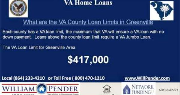 va mortgage rates in virginia