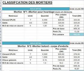 Dosage Classification Formulation De Mortier Sur Excel Avec Images Genie Civil Planning Chantier Cours Genie Civil