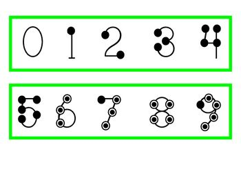 This Visual Gives Your Students The Touch Points For Numbers 0 9 I Use It As A Number Line And Put It On My Touch Point Math Touch Math Printables Touch Math