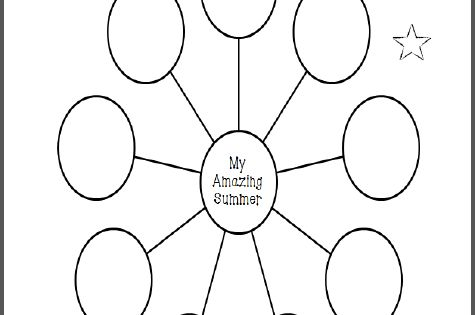 my amazing summer worksheet free printable bubble map graphic organizer k 12 education and. Black Bedroom Furniture Sets. Home Design Ideas