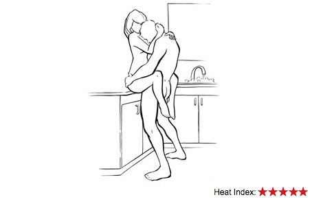 Sex positions in kitchen pics