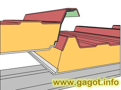 Sandwich Roof Construction : Sandwich panel roof بحث google structural
